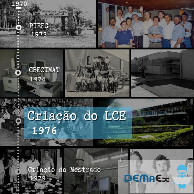 Resgatando nossa história  - LCE