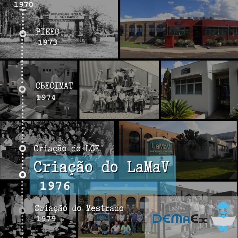 Resgatando nossa história - LaMaV