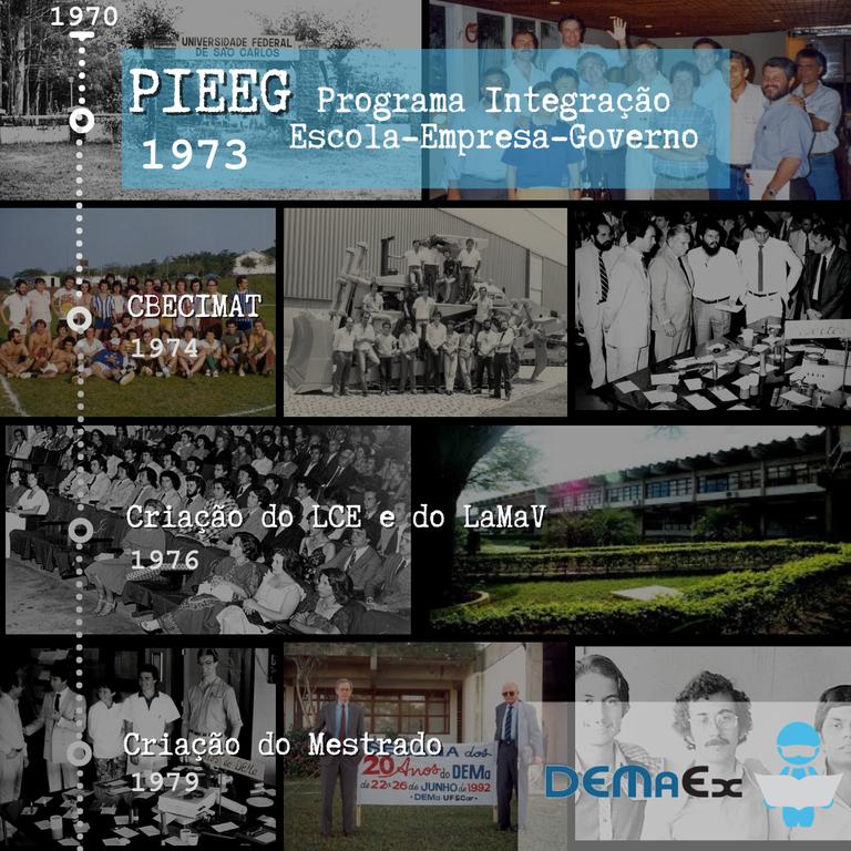 DEMaEx - Resgatando a nossa história